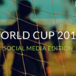 Social Media ROI of the 2018 FIFA World Cup