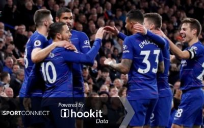 iSportConnect: Champions League Contenders Ride High In Global Interaction