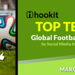 Top 10 Global Football Athletes - March 2019