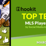 Top 10 MLS Players – March 2019