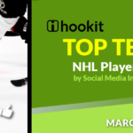 Top 10 NHL Players - March 2019