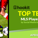 Top 10 MLS Players - April 2019