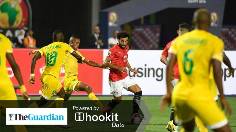 TheGuardian: The AFCON 2019 stars with the highest social media marketability