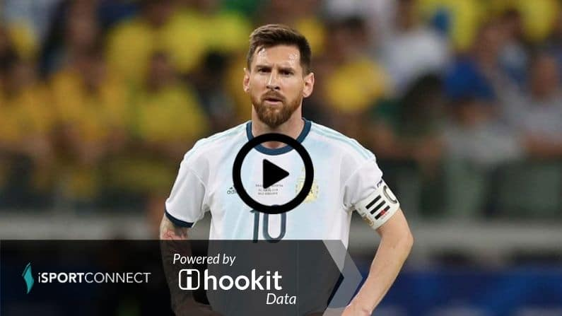 iSportConnect: Hookit Rankings: Even In The Off-Season, Messi Is Number One