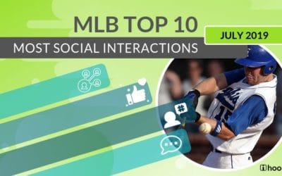 Top 10 MLB Players – July 2019