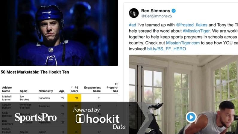 SportsPro: 50 Most Marketable 2019: Who are Hookit's social media marketing stars?