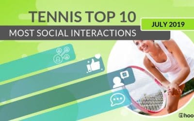 Top 10 Tennis Players – July 2019