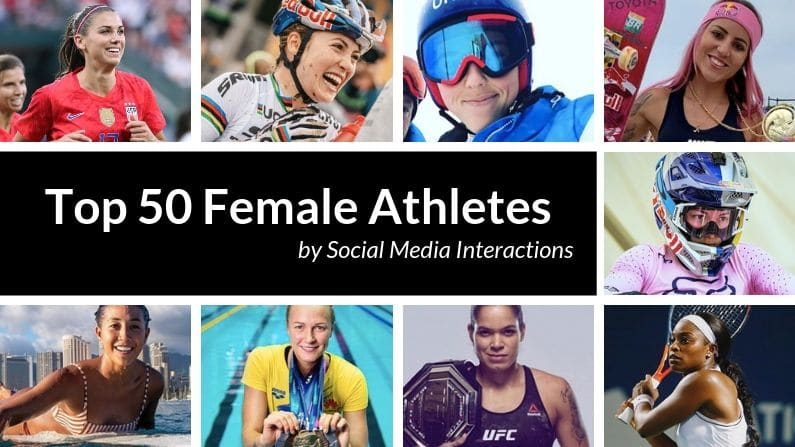 Infographic – Top 50 Female Athletes in Sport Sponsorships: First Half 2019