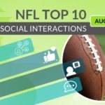 Top 10 NFL Players – August 2019