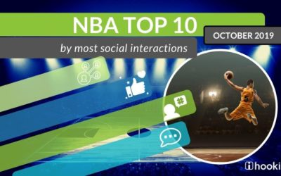 Top NBA Players – October 2019