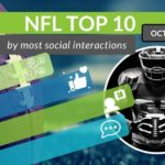 Top 10 NFL Players - October 2019