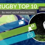 Top 10 Rugby Players - October 2019
