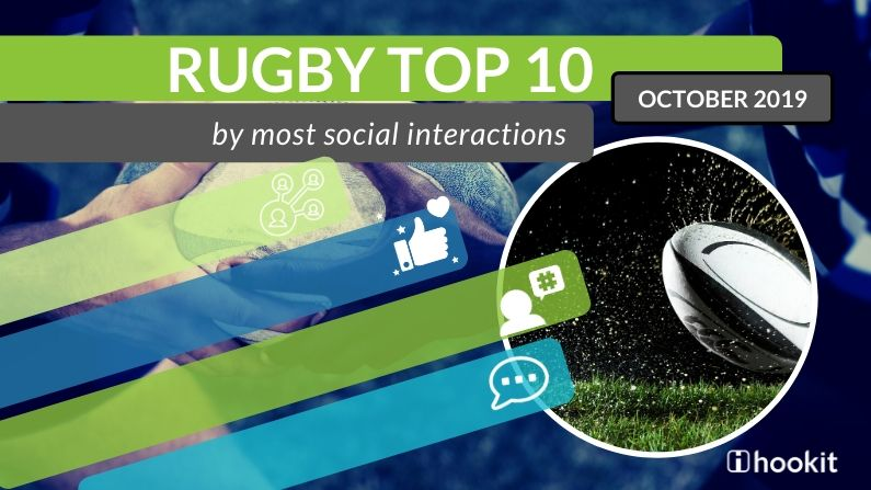 Top 10 Rugby Players – October 2019