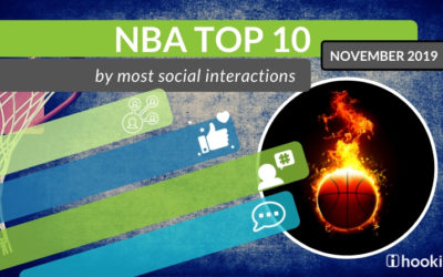 Top 10 NBA Players – November 2019