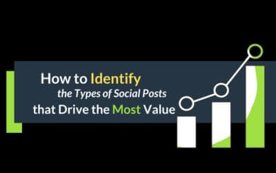 Social Media ROI: Which Posts Drive the Most Value for Your Brand
