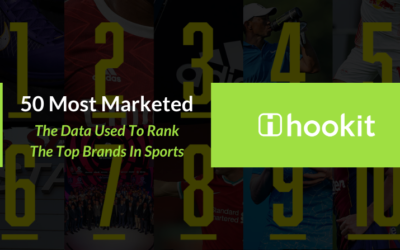 Report: The Top 50 Most Marketed Brands In Sports
